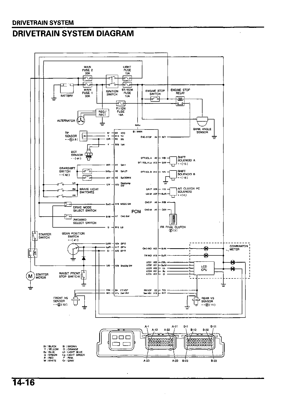 Honda Rincon Wiring Diagram | Wiring Diagram on trx450er wiring diagram, trx 300ex wiring diagram, rancher es wiring diagram, trx250x wiring diagram, 400ex wiring diagram,