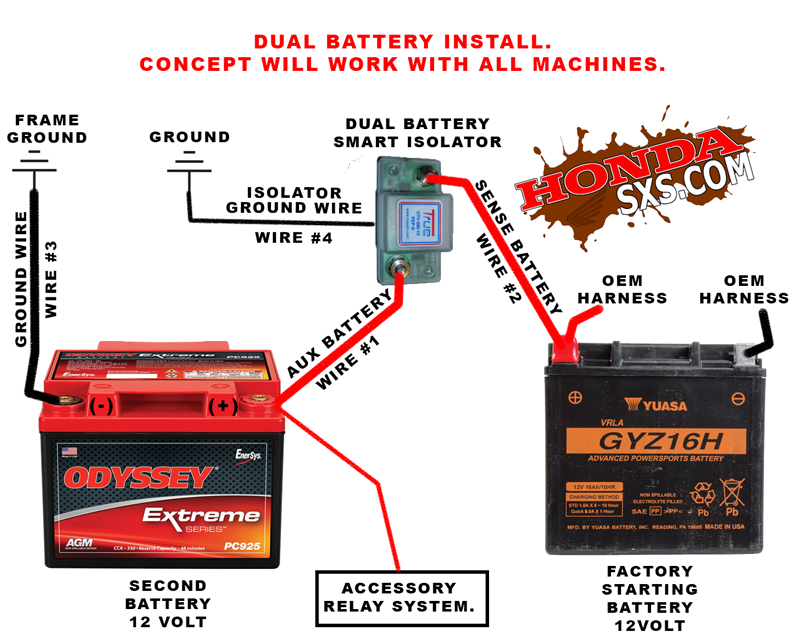 dual battery install with true isolator the honda side by side club! true battery isolator wiring diagram at gsmportal.co