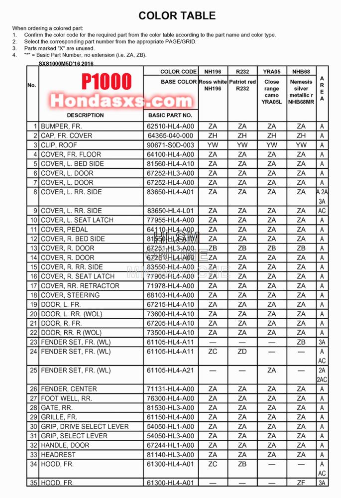 P1000 Color Code Chart 2016 Honda Pioneer 1000 The Honda Side