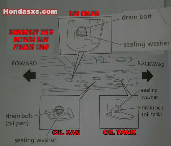 P1000 - Sub-Transmission Oil change - Honda Pioneer 1000 | The Honda