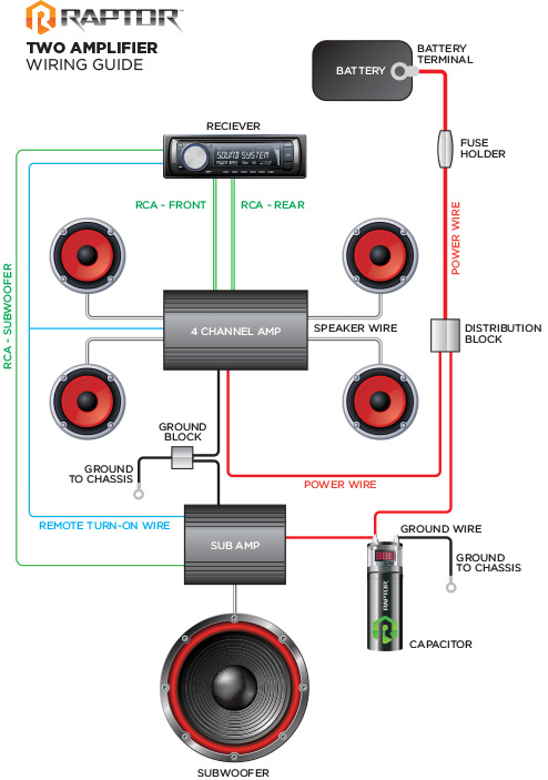 Dual Amplifier Wiring Diagram | Wiring Diagram on